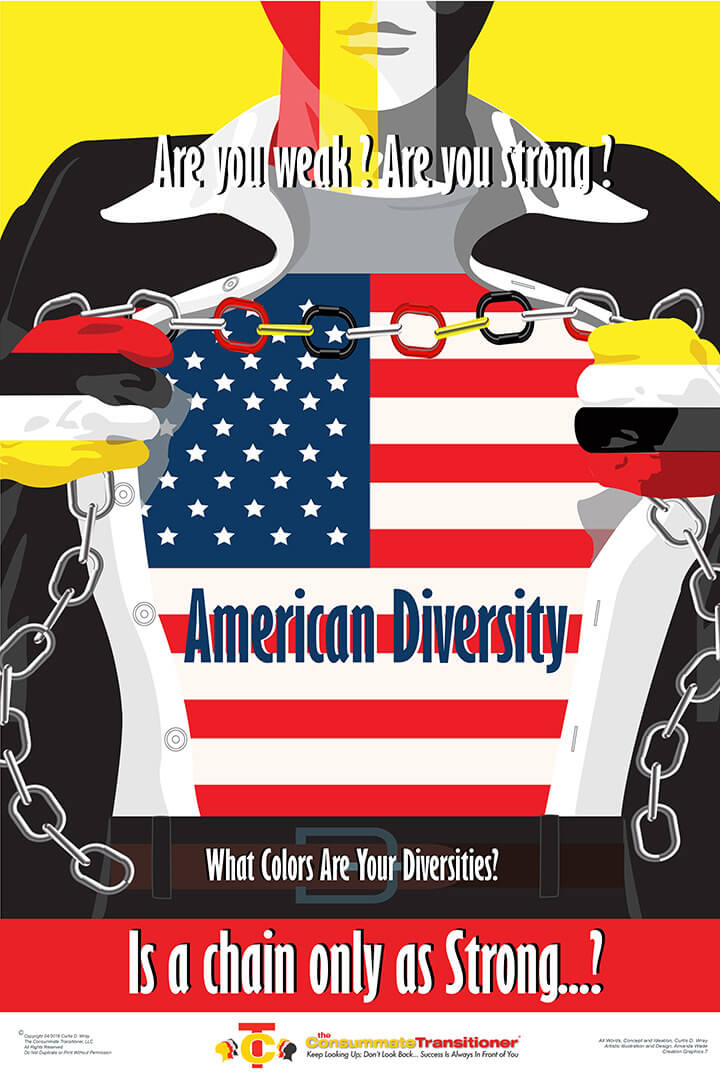 American Diversity Poster